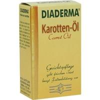 DIADERMA KAROTTENOEL