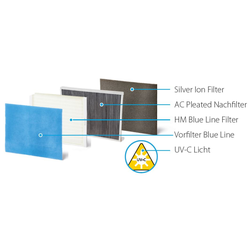 Euromate Filter G3 BlueLine 2x