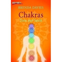Chakras, Tore zur Seele