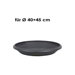 HTI-Living Pflanzkübel Untersetzer 37 cm (1 Stück) grau