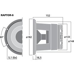RAPTOR-6