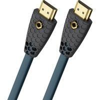 Oehlbach Flex Evolution 8K HDMI Kabel Petrol Blau/Anthrazit