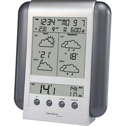 DCF Wetterstation Meteosat, Funkaußensensor