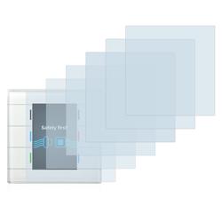 Savvies Schutzfolie für MDT Glastaster II, (6 Stück), Folie Schutzfolie klar