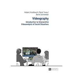Videography: eBook von Hubert Knoblauch