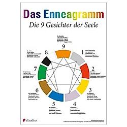 Enneagramm - Das Plakat