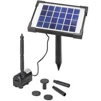 esotec Solar Pumpensystem Rimini-S