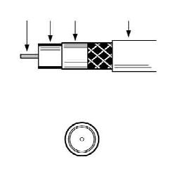 100 Meter Mini-Koaxkabel 0,65/2,9/4,3mm 100m