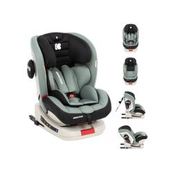 Kikkaboo Autokindersitz Kindersitz Kindersitz Strong Isofix, 13.9 kg, Gruppe 0+/1/2/3 (0 - 36 kg), 5-Punkt-Gurt blau