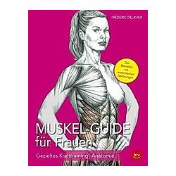 Muskel-Guide für Frauen