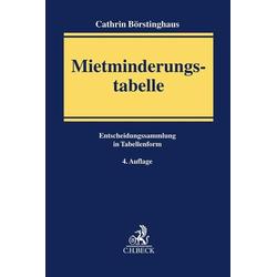 Mietminderungstabelle als Buch von Cathrin Börstinghaus