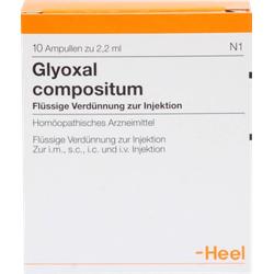 GLYOXAL compositum Ampullen 10 St