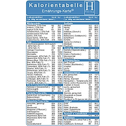 Kalorientabelle  Ernährungs-Karte - Buch