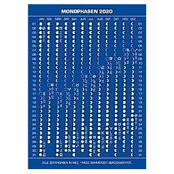 Mondphasenpostkarten 2020