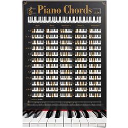 Reinders! Poster Poster Klavier Akkorde, Instrumente (1 Stück)