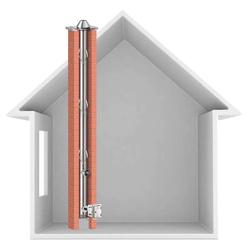 Ø 180 mm - 9 m Schiedel Prima Plus Schornsteinsanierung Bausatz