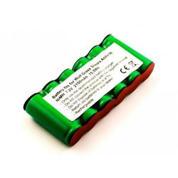Akku für Wolf BS 60 Akkuschere, Rasenschere Accu BS60, 2150 mAh, 7,2 V