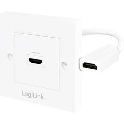 HDMI (Typ A) Wanddose mit 1x HDMI Buchse