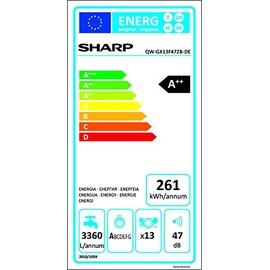 Sharp QW-GX13F472B-DE