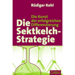 Die Sektkelch-Strategie