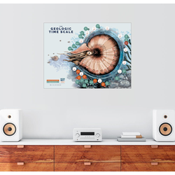 Posterlounge Wandbild, Die Erdzeitalter (Englisch) 40 cm x 30 cm