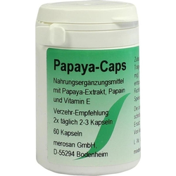 Papaya-Caps