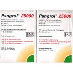 Pangrol 25000