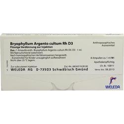 BRYOPHYLLUM ARG CUL RH D 3
