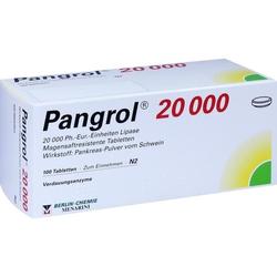 PANGROL 20000