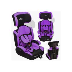 KIDIZ Autokindersitz, Autositz 9-36 kg Gruppe 1+2+3 Kinderautositz Stabil und Sicher Sitzschale Kindersitz lila