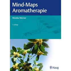 Mind-Maps Aromatherapie