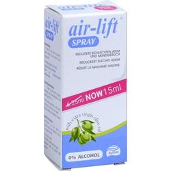 Airlift Spray gegen Mundgeruch