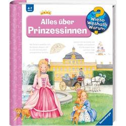 WWW15 Alles über Prinzessinne