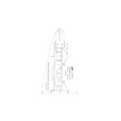 M+R Parabelschablone 8507 0200