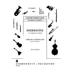 Grifftabelle für Boehmflöte mit Trillertabelle - Buch