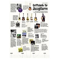 Grifftabelle für Jazzgitarre. Jonas Lohse  - Buch