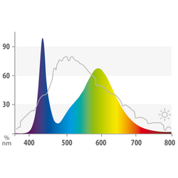 JUWEL LED Colour Aquarium Leuchtmittel, 1200 mm, 31 Watt