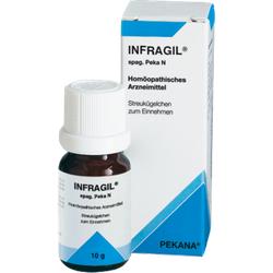 INFRAGIL spag.Peka N Globuli 10 g