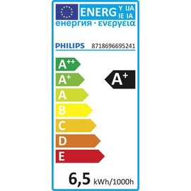Philips Hue White and Colour Ambiance 69524100 6,5W E14 2 St.