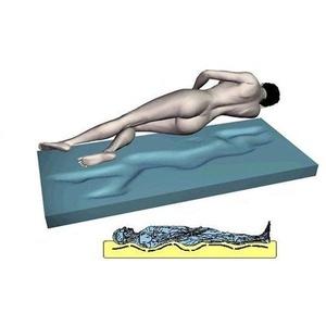 Gelmatratze Schlafen Wie Auf Dem Wasserbett Gelschaum Matratze 180 X 200 Cm Gel