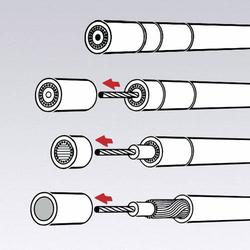 Knipex 16 60 05 KOAX Kabelentmanteler Geeignet für Koaxialkabel 4 bis 12mm RG58, RG59, RG62