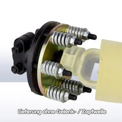 Rutschkupplung für Zapfwelle / Gelenkwelle 1000 Nm o. 1500 Nm, Rutschkupplung: 1000 Nm