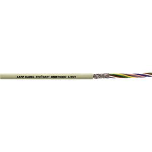 LIYCY 2X1,5-100 - UNITRONIC® LiYCY - 100 m, 2 x 1,5