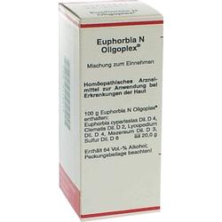 EUPHORBIA N Oligoplex Liquidum