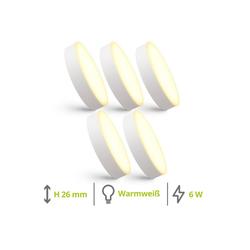 linovum LED Aufbaustrahler Mini LED Aufbauspot paniled Ø 90 x 26 mm im 5er Set - 6W warmweiß 230V - Aufbauleuchte