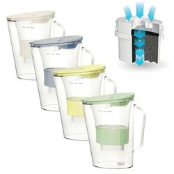 Bianco Wasserfilter, Zubehör für bianco 2,5L Karaffe Wasserkrug Kanne Wasserfilter Trinkwasser Wasserspender weiß