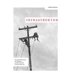 Infrastruktur: Buch von Steffen Richter