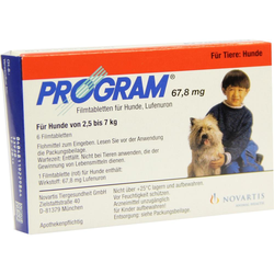 Program Tabletten für kl. Hunde