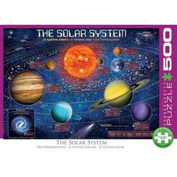 Eurographics 6500-5369 - Sonnensystem, Puzzle