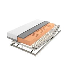 Schlaraffia Matratzenset Geltex Starline X7, Härtegrad 2, Lattenrost ComFEEL 40 Plus KF